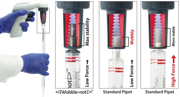 Wobble-not Serological Pipet 画像2